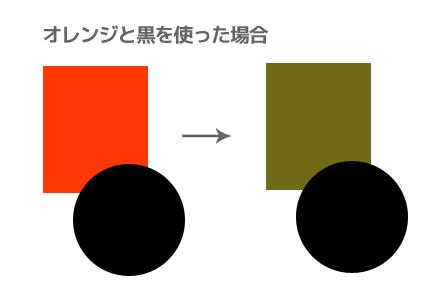 オレンジと黒