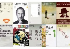 2012年に読んで面白かった本ベスト10