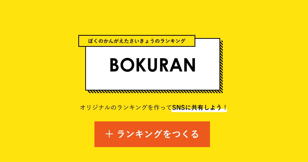 自作ランキングを簡単にシェアできるWebサービス、「BOKURAN」を公開しました